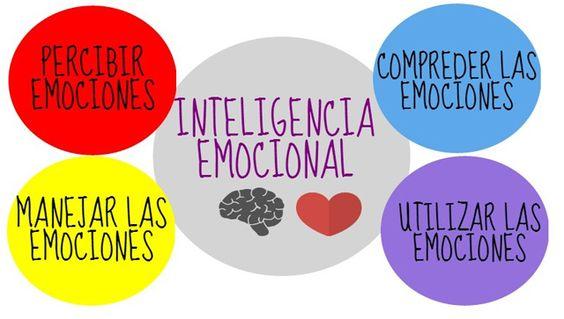 inteligencia-emocional1.jpg (640×363):