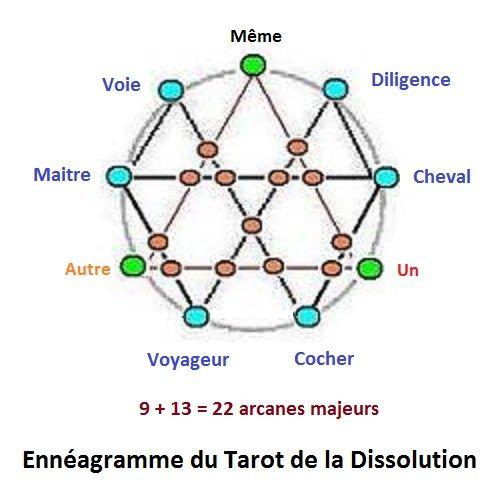 ennea_tarot_dissolution_a5.jpg