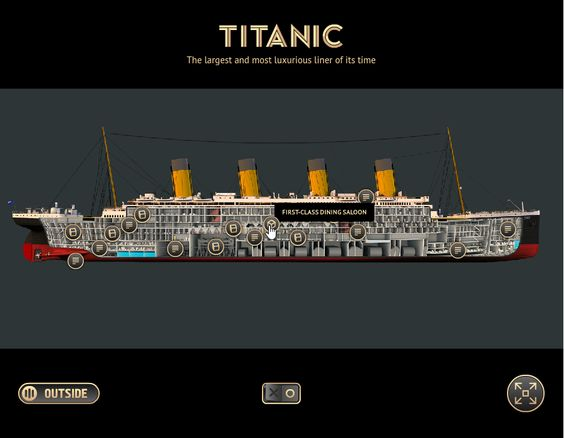 math worksheet : the rms titanic interactive infographic is a virtual tour of the  : Famous Ocean Liner Math Worksheet Answers