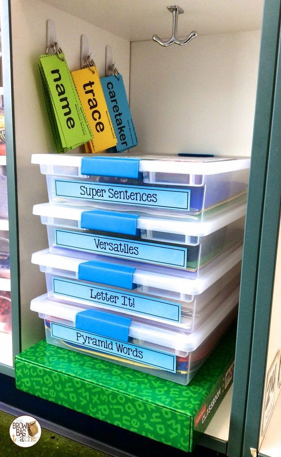 Classroom Literacy Ideas ~ Daily word work ideas for st rd grade classrooms