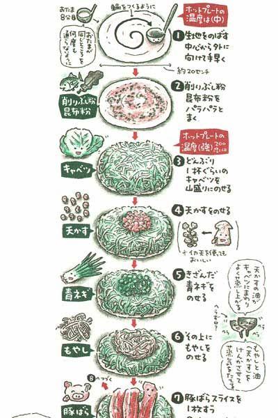広島風お好み焼きの作り方(レシピ)