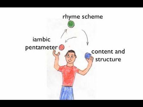 Teaching sonnets ap literature essay