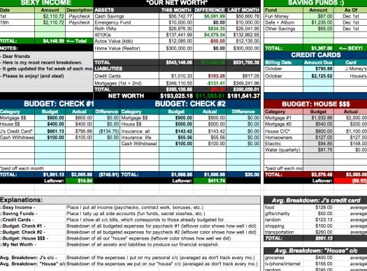 10 Free Household Budget Spreadsheets for 2017 - excel sign up sheet template