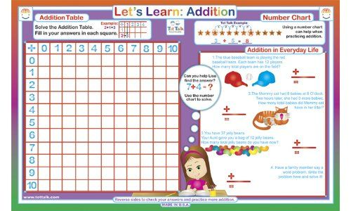 Tot Talk Addition Activity Placemat Tot Talk http://www.amazon.com ...