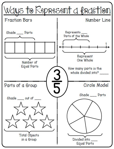 fractions and printables on pinterest. Black Bedroom Furniture Sets. Home Design Ideas