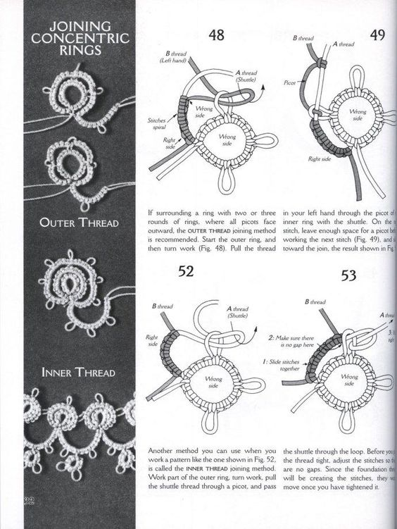Outer Thread Join by Teiko Fujito !!! .... Tatting pattern by Venus                                                                                                                                                      More