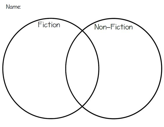 venn diagram on fiction vs nonfiction