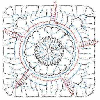 En las formas más bellas que puedas soñar para vincular a esos proyectos pendientes con patrones de alta calidad visual