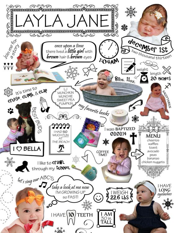 Infographic Ideas infographic year : Year One Infographic - Unlimited Photos - Baby's First Year, First ...