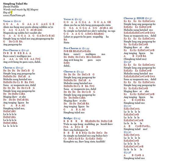Guitar guitar chords sayo : Pinterest • The world's catalog of ideas