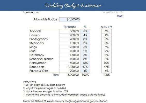 Wedding Budget Worksheet  Little Wedding Guide  Weddings For
