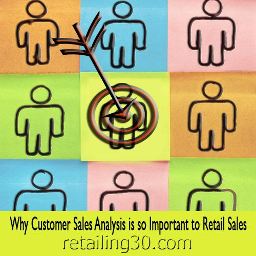 Sales Data Analysis Tools  WhatS Happening At Your Retail Store