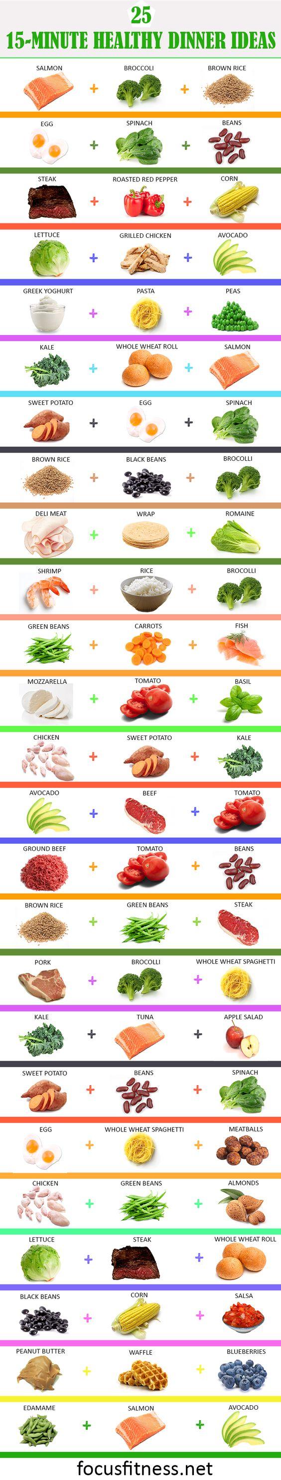 healthy dinner, 15 minuten