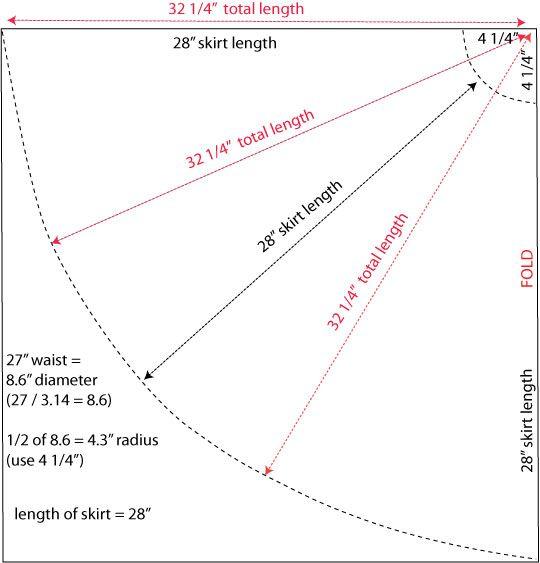 Circular Skirt Patterns 112