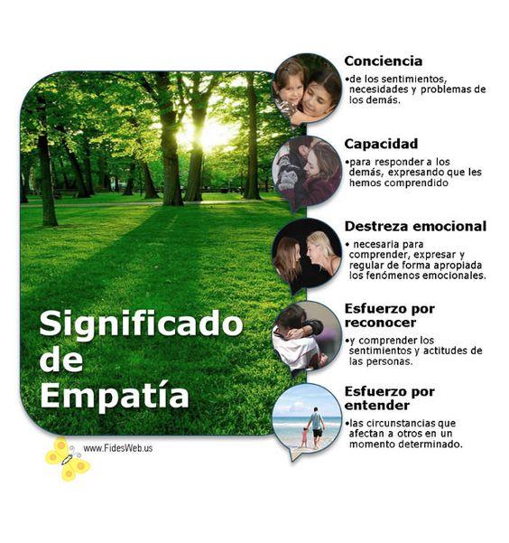 Significado de Empatía, Ejemplos de empatía, ¡Alerta! existe la Empatía negativa, ¿Cómo desarrollar la empatía?