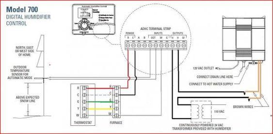 120v To 24v Transformer Wiring Diagram