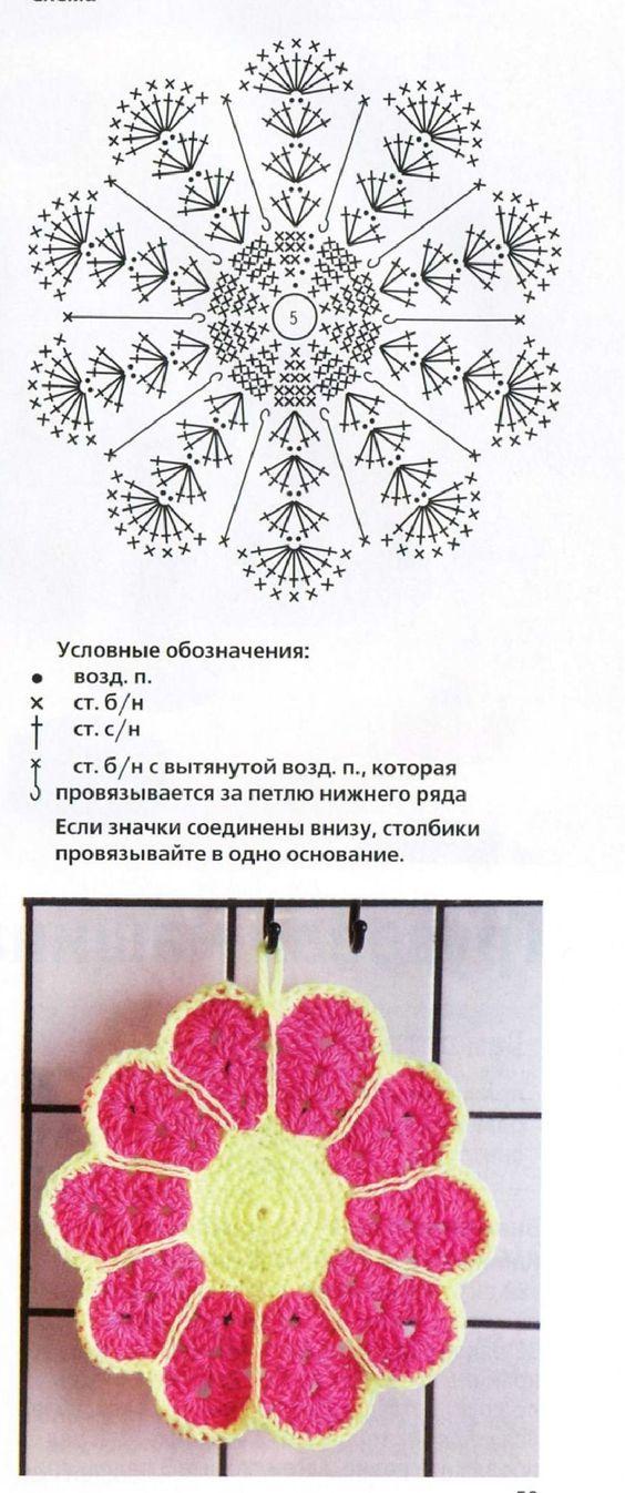 Clube do Crochê: Porta Panela (com gráfico)