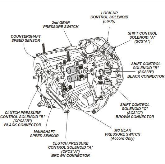 [DIAGRAM] 95 Honda Accord Transmission Diagram