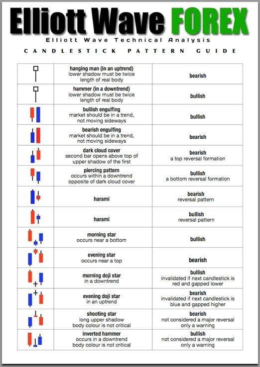 Forex Street Forex Valutaomvandlare Forex System Indicators