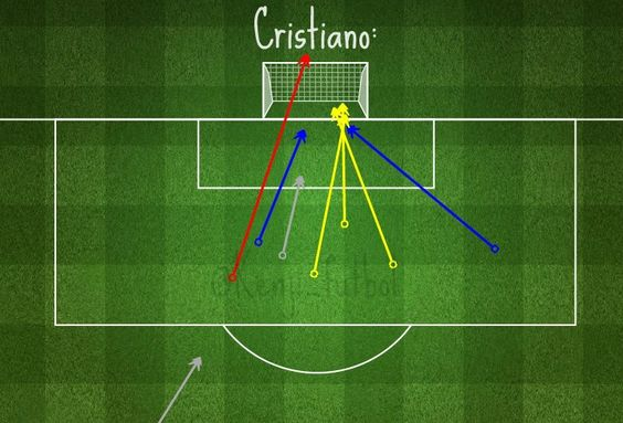 Cristiano (8) hoy chuto casi tanta veces como todo el equipo de Celta (9). #RealMadrid #Celta