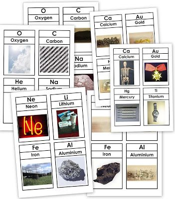 Our Worldwide Classroom:  free printable, three-part cards for the periodic table of elements