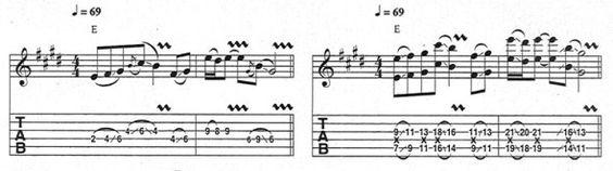 31 Übungen für dein Gitarren-Spiel, Abbildungen 14A & 14B