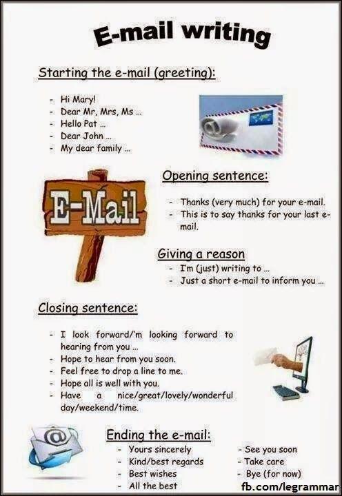 Recursos De Inglés Fernando Enviar Un E Mail Carta En Ingles Cómo Escribir Una Carta Enseñando A Escribir