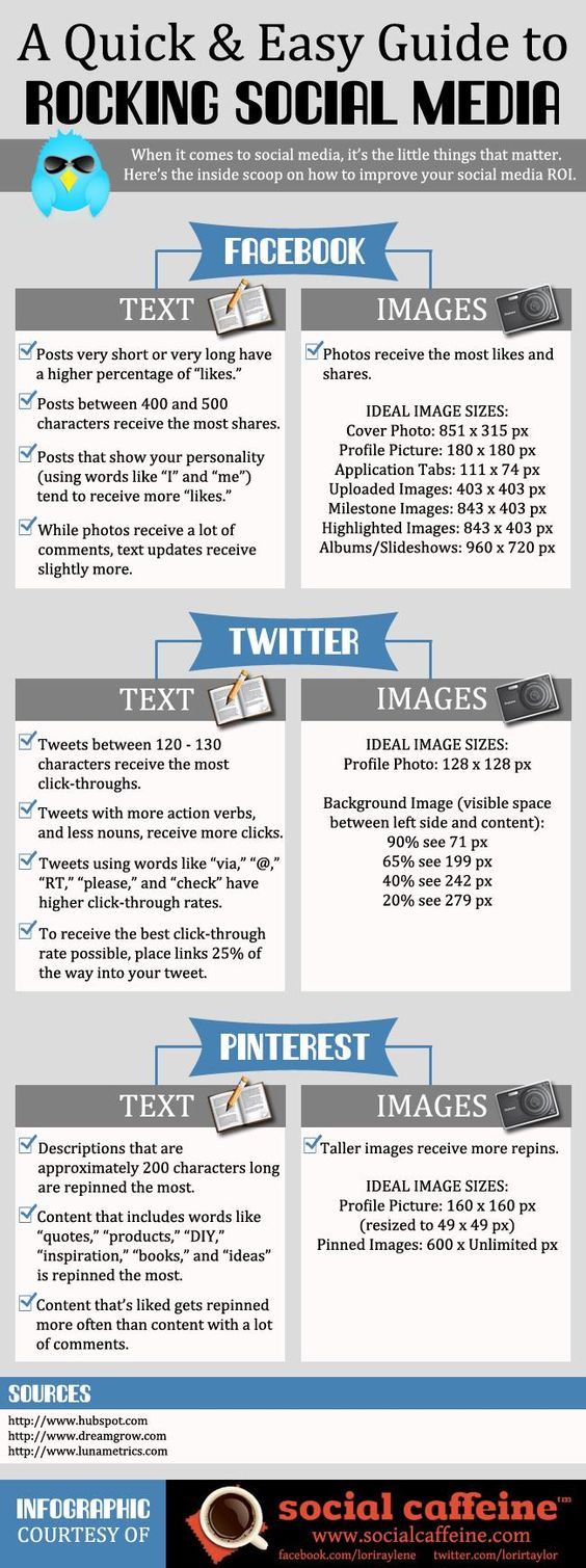 The best photo dimensions for facebook, twitter, and pinterest
