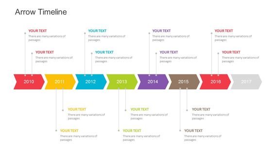 Arrow Timeline Template for PowerPoint. Fully editable instantly downloadable…