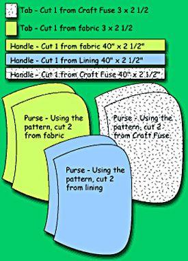Fun Handbag Sewing Pattern