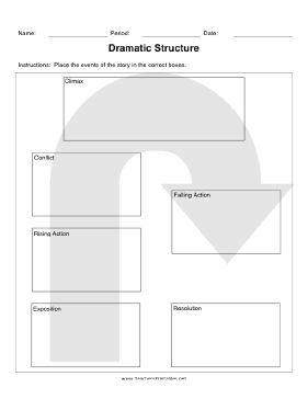 Use this Dramatic Structure worksheet to identify important points ...