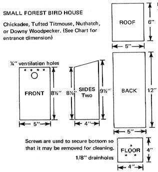 Free Bird House Plans For Purple Martins Bluebirds