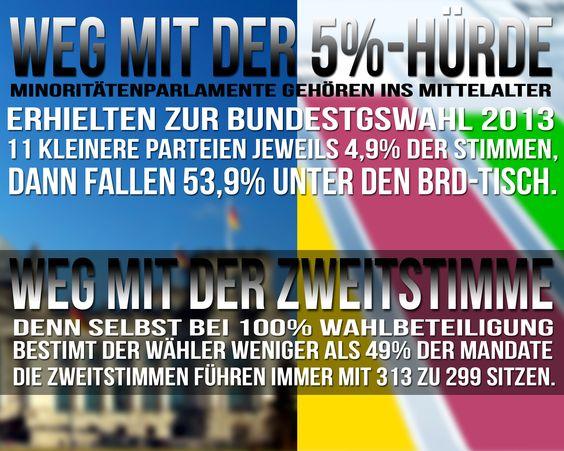 Forum Gesellschaft Gesellschaftsforum Info Politik Diskussion Info 5% Hürde Wahlen Demokratie