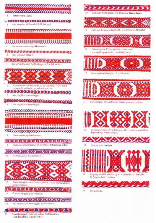 Sami patterns
