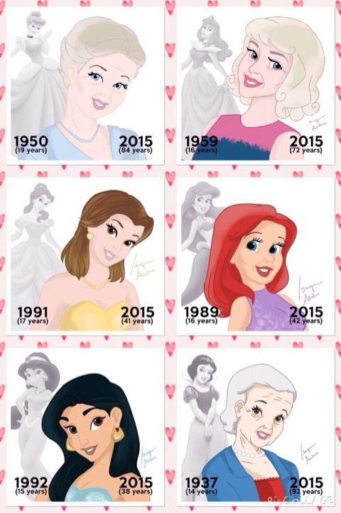 無料の印刷用ぬりえページ 印刷可能 ディズニープリンセスの年齢 Disney Disney Characters Fictional Characters