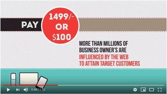 Digital Marketing Services Web Design Seo Ppc Web Design India Web Design Web Design Company