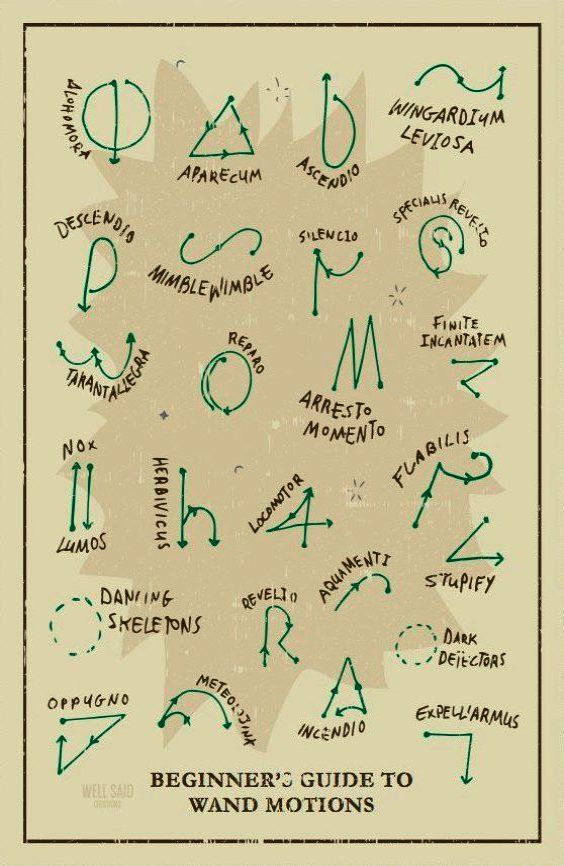 Harry Potter Memes Luna Against Harry Potter And The Cursed Child Gross Enough Harry Pott Harry Potter Spells Harry Potter Birthday Party Harry Potter Birthday