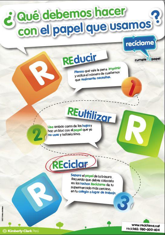 Las 3 Rs Reusa Recicla Reduce Pinterest Change