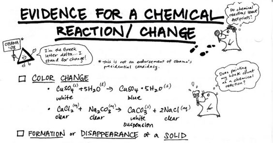 MSPS1-2  Chemical Change