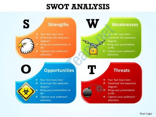 Analysi Free Swot Matrix SWOT Business Documents - Product Swot Analysis Template