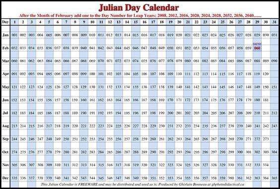 Best 25+ Julian calendar 2016 ideas on Pinterest Julian day - sample julian calendar