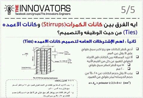 Pin By Ahmed Elgendy On Construction Civil Egineering Clls Engineering Agl