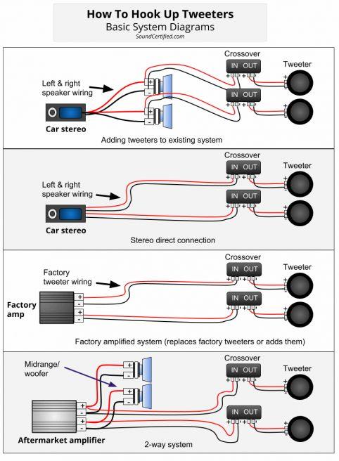 12 Car Crossover Wiring Diagram Car Diagram Wiringg Net Car Audio Systems Diy Car Audio Systems Custom Car Audio