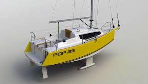 Resultado de imagem para construir um veleiro