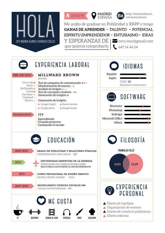 Tipos De Curriculums Creativos