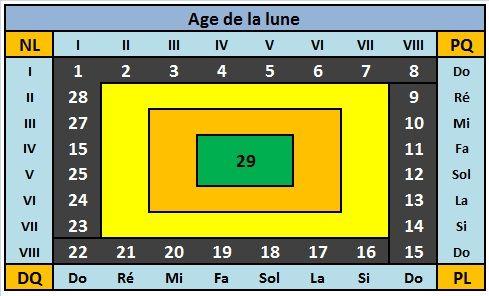 age_lune_a1.jpg