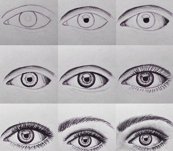 Dessiner un œil