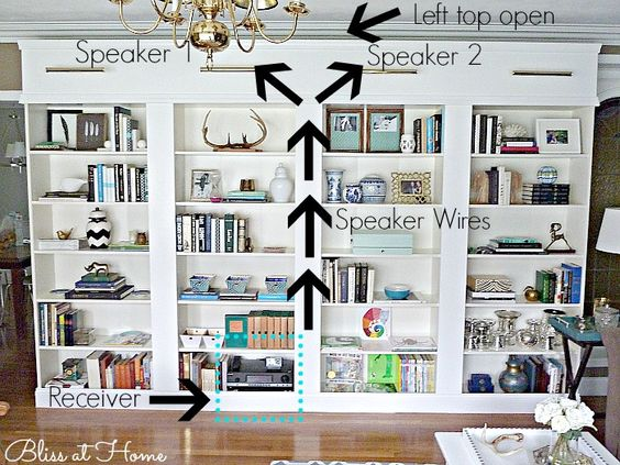 ikea billy bookcase library wall tips for installing. Black Bedroom Furniture Sets. Home Design Ideas