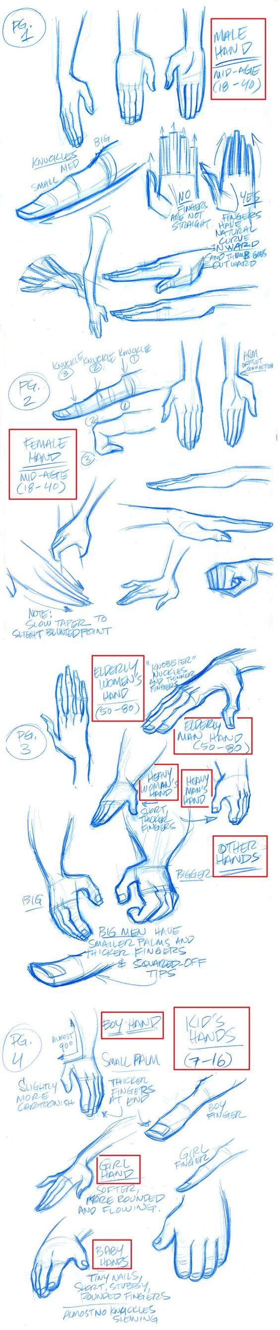 Stylized Hands model sheets by tombancroft on DeviantArt via cgpin.com