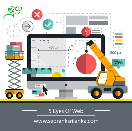 www.seoranksrilanka.com